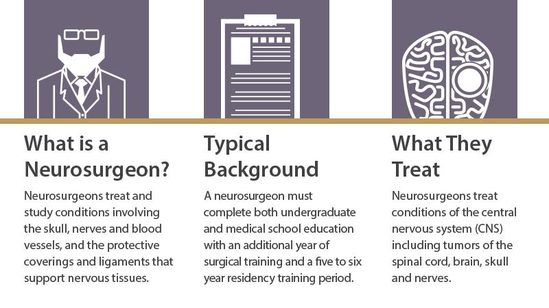 15-02_Article1-2 neurosurgeons